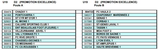 En direct du District - Découvrez les Poules U19 D2 (ex PE)