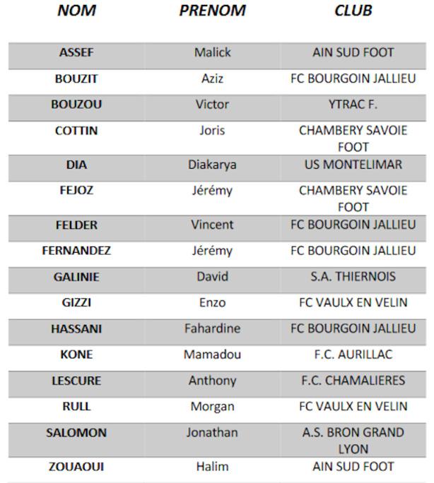 """Coupe UEFA des RÉGIONS - H. ZOUAOUI : """"Seule la qualification comptera..."""""""