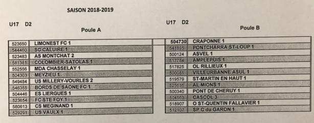 DISTRICT - Découvrez les POULES U17 2018-2019