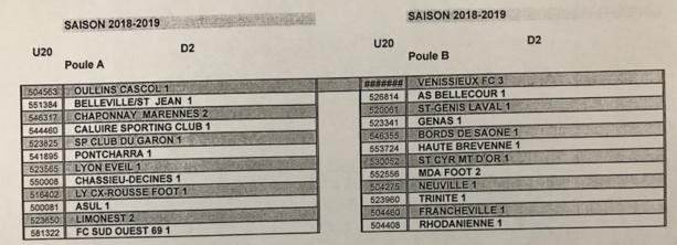 DISTRICT - Découvrez les POULES U20 2018-2019