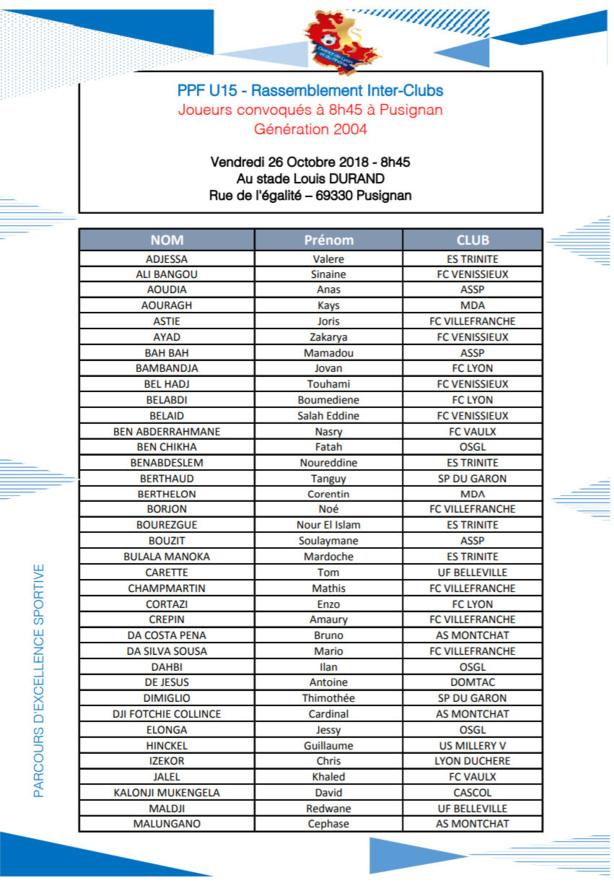 Détection U15 - Les joueurs convoqué le 26 octobre à PUSIGNAN