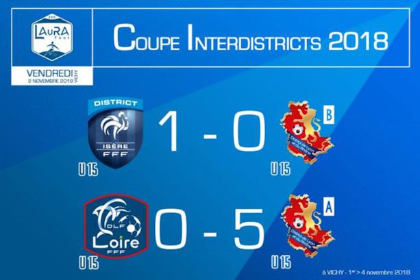 Coupe Interdistrict U15 - RHONE A impérial, RHONE B tient la route