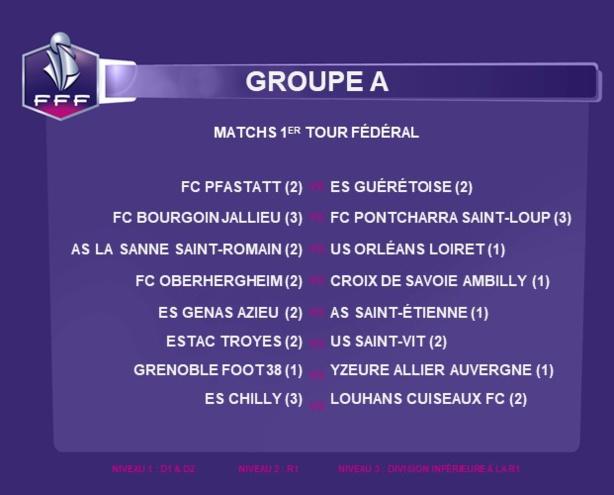 Coupe de France Féminine - Le tirage du 1er tour fédéral