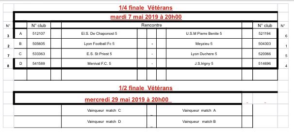 Coupe du Rhône Vétérans - Le tirage des QUARTS et des DEMIES