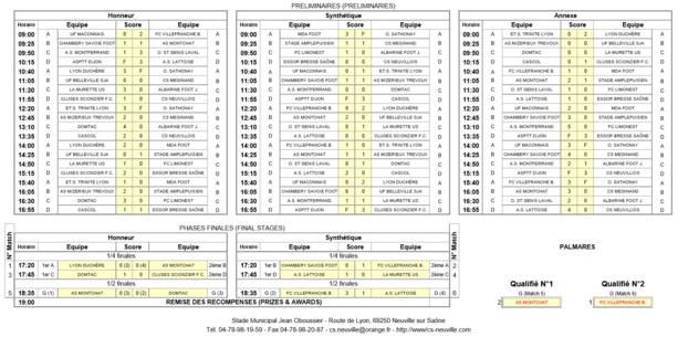 Préliminaire Challenge Piana U15 - L'AS MONTCHAT et le FC VILLEFRANCHE à la table des grands