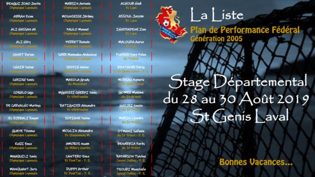 Découvrez la liste des 2005 convoqués pour le stage départemental du 28 au 30 août à Saint-Genis Laval