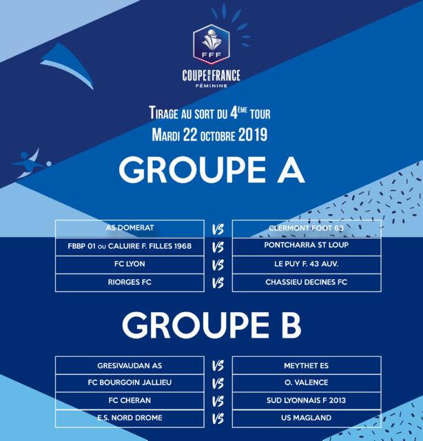 Coupe de France Féminine : découvrez le tirage du 4ème tour