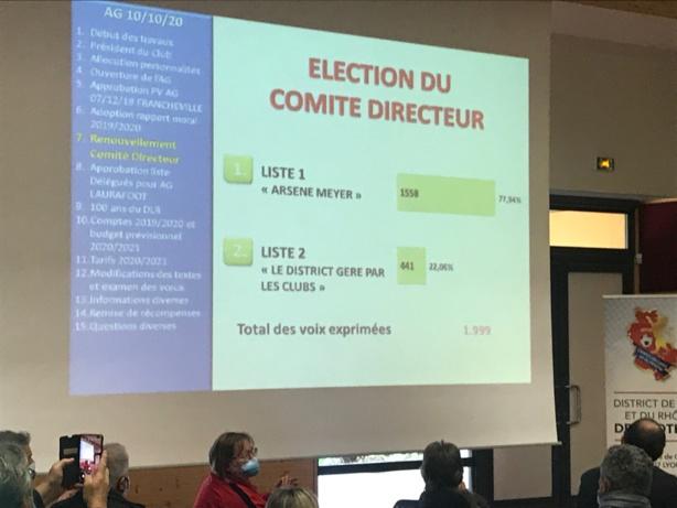 Photo District de Lyon et du Rhône