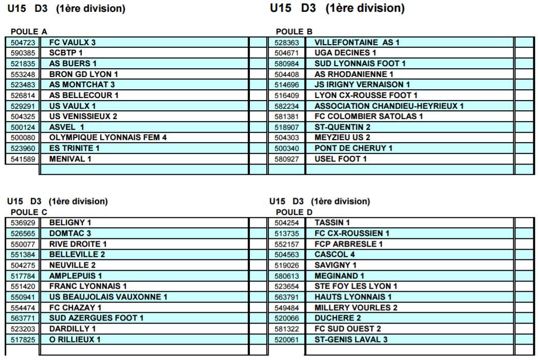 En direct du District - Découvrez les Poules U15 D3 (ex D1)