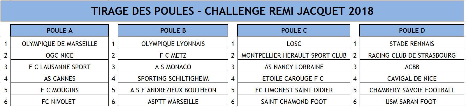 """Challenge U12 Rémi JACQUET (J-9) - Amaury BARLET : """"Il n'y a plus besoin de convaincre..."""""""