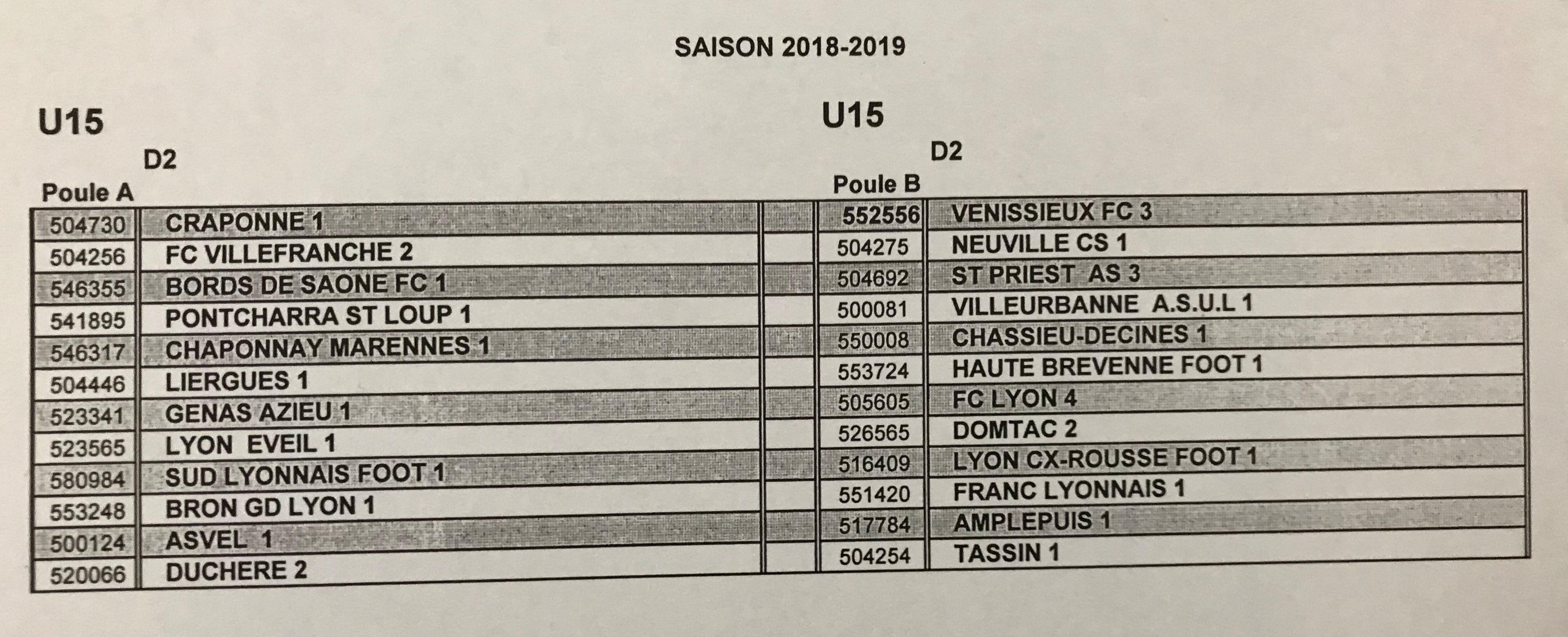 DISTRICT - Découvrez les POULES U15 2018-2019