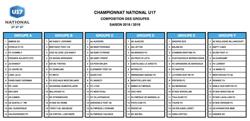 U17 Nationaux - Découvrez les adversaires du FC LYON, de l'OL et de l'AS SAINT-PRIEST