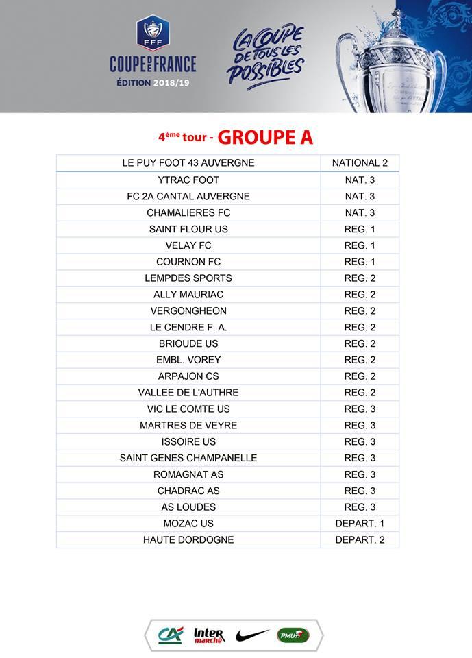 Coupe de France - Suivez le tirage du 4ème tour en Direct Live Commenté
