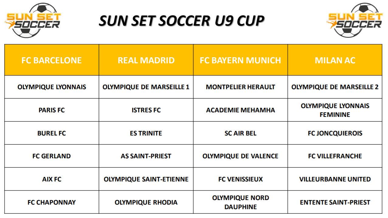 Sun Set Soccer Cup U9 - C'est samedi à MIONS