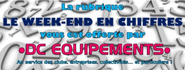 Le week-end en CHIFFRES - 7/7 pour l'US des COTEAUX, 50 buts en 7 matchs pour des U15, belle série pour Sud Lyonnais 2013