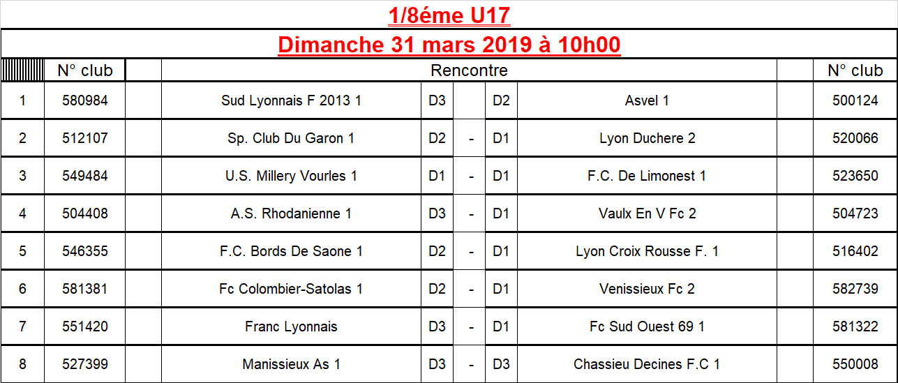 Coupe du Rhône U17 - Découvrez le tirage des 8èmes de finale