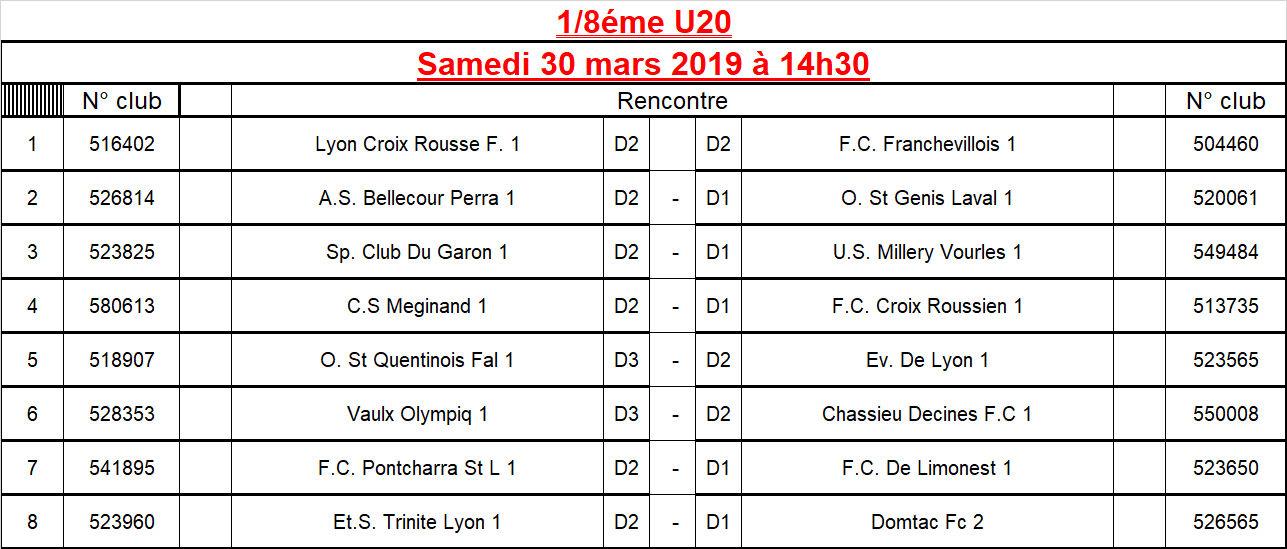 Coupe du Rhône U20 - Découvrez le tirage des 8èmes de finale