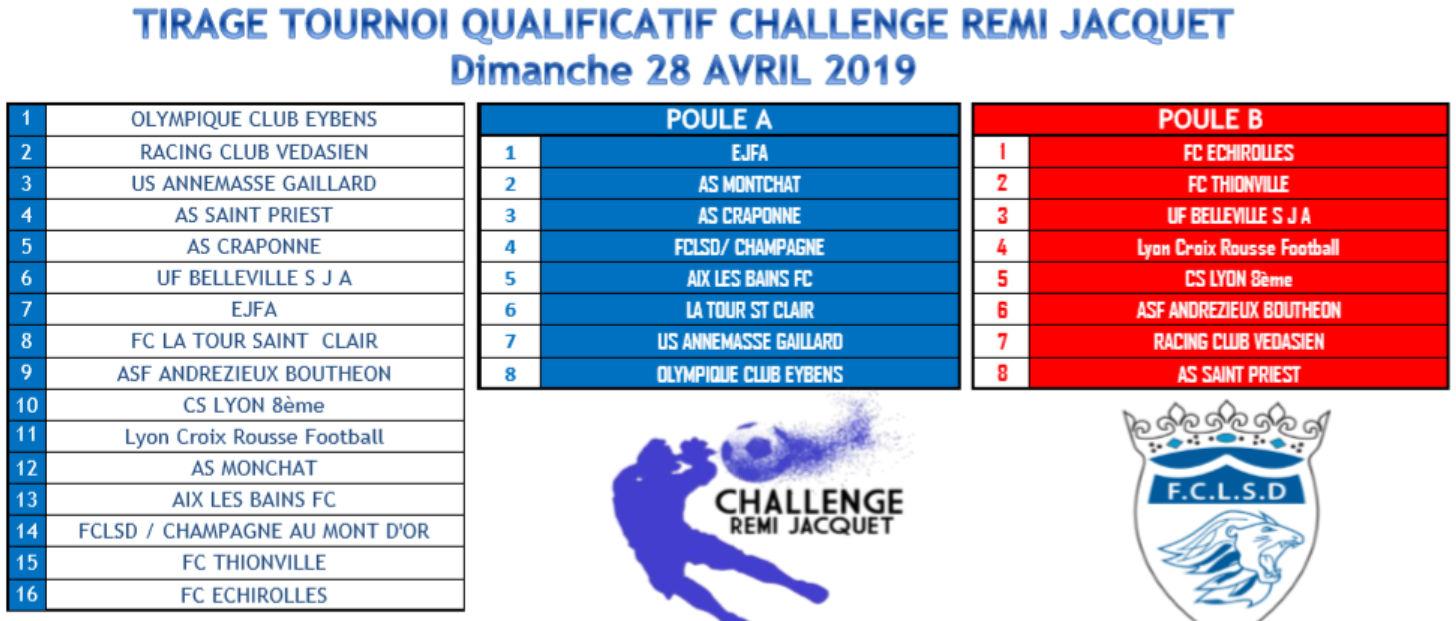 Challenge U12 Rémi JACQUET - Un parrain nommé CAQUERET, on connait les poules du PRÉLIMINAIRE