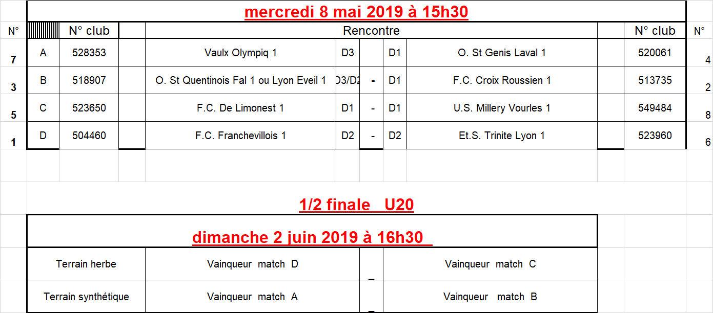 Coupe du Rhône U20 - Le tirage des QUARTS et des DEMIES
