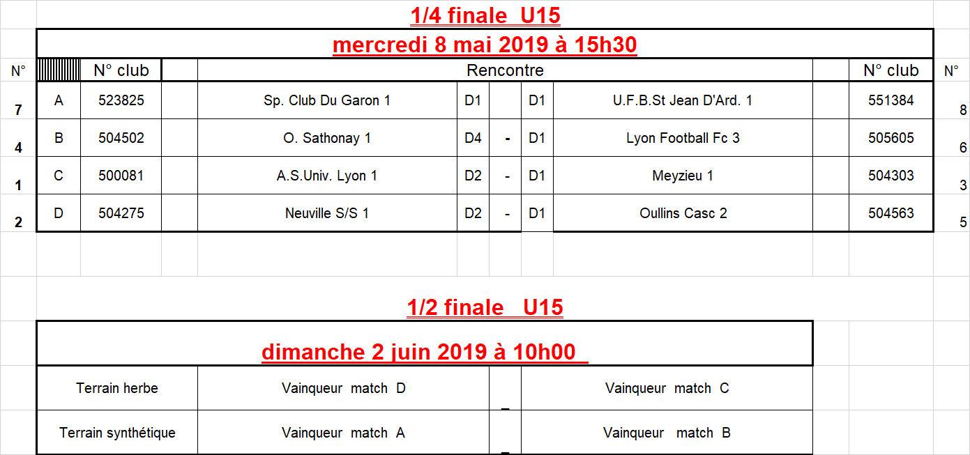 Coupe du Rhône U15 - Le tirage des QUARTS et des DEMIES