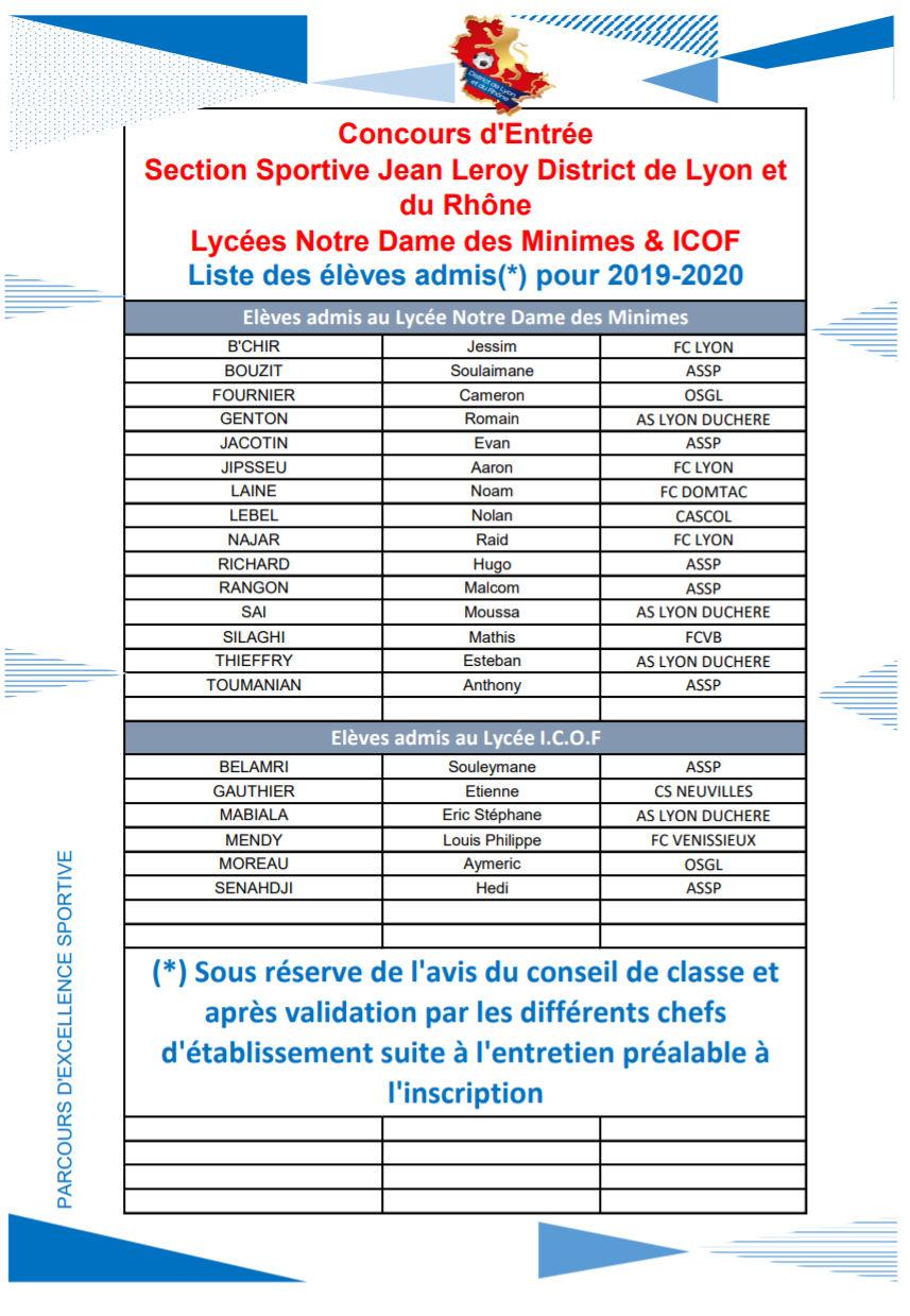 Sections Sportives Jean Leroy - Les 21 CANDIDATS admis pour 2019-2020