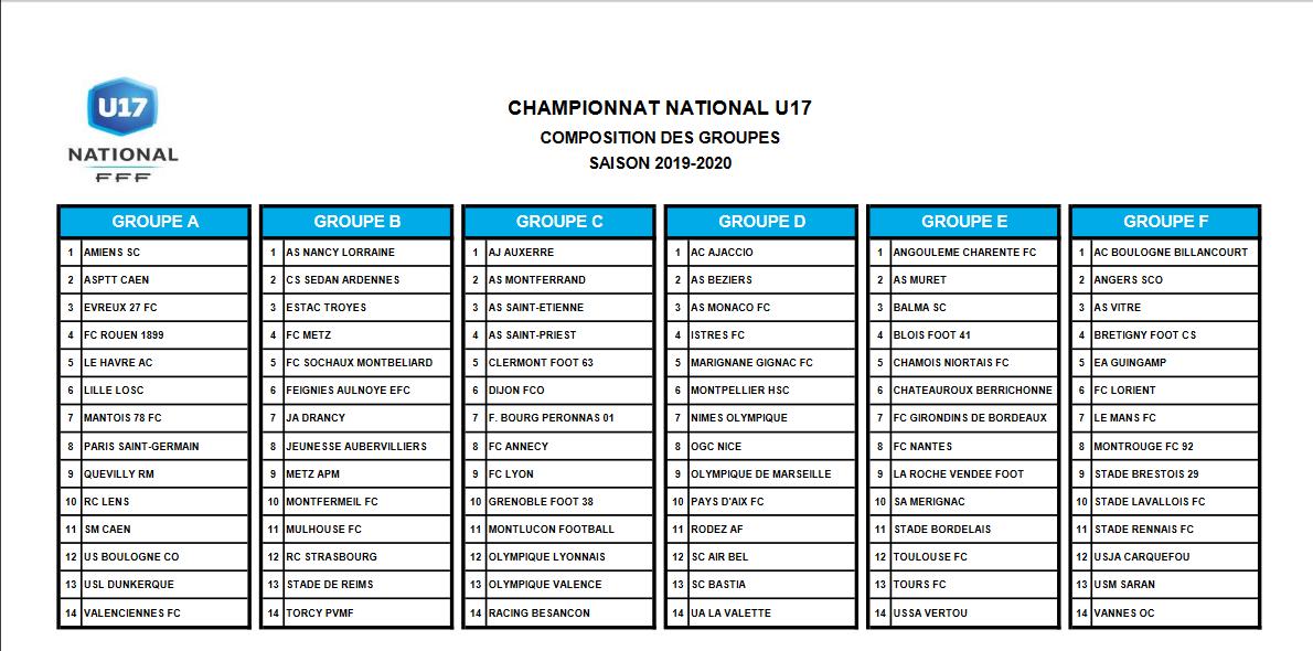 U17 Nationaux : les adversaires de l'OL, du FC Lyon et de Saint-Priest sont connus