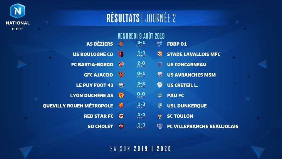#National - Résultats et classement après la 2ème journée