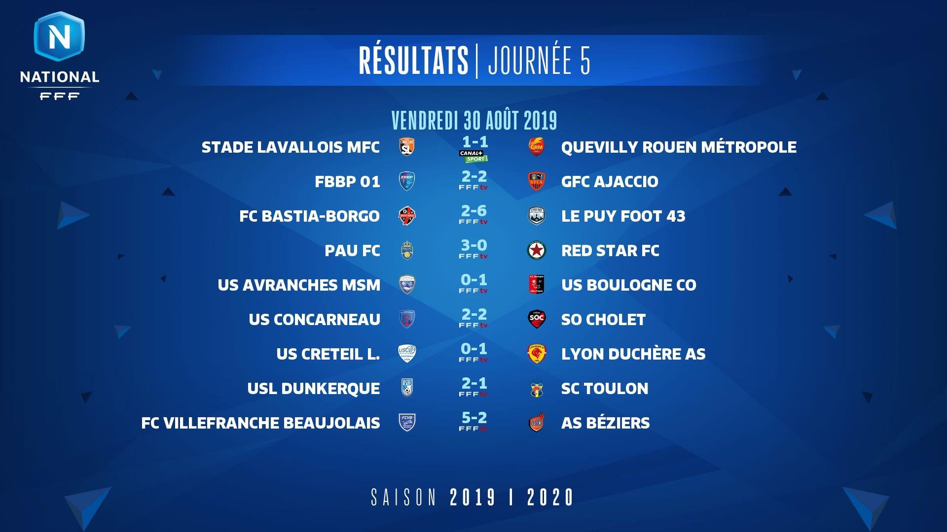 Coupe de France – un derby dans les monts du Lyonnais