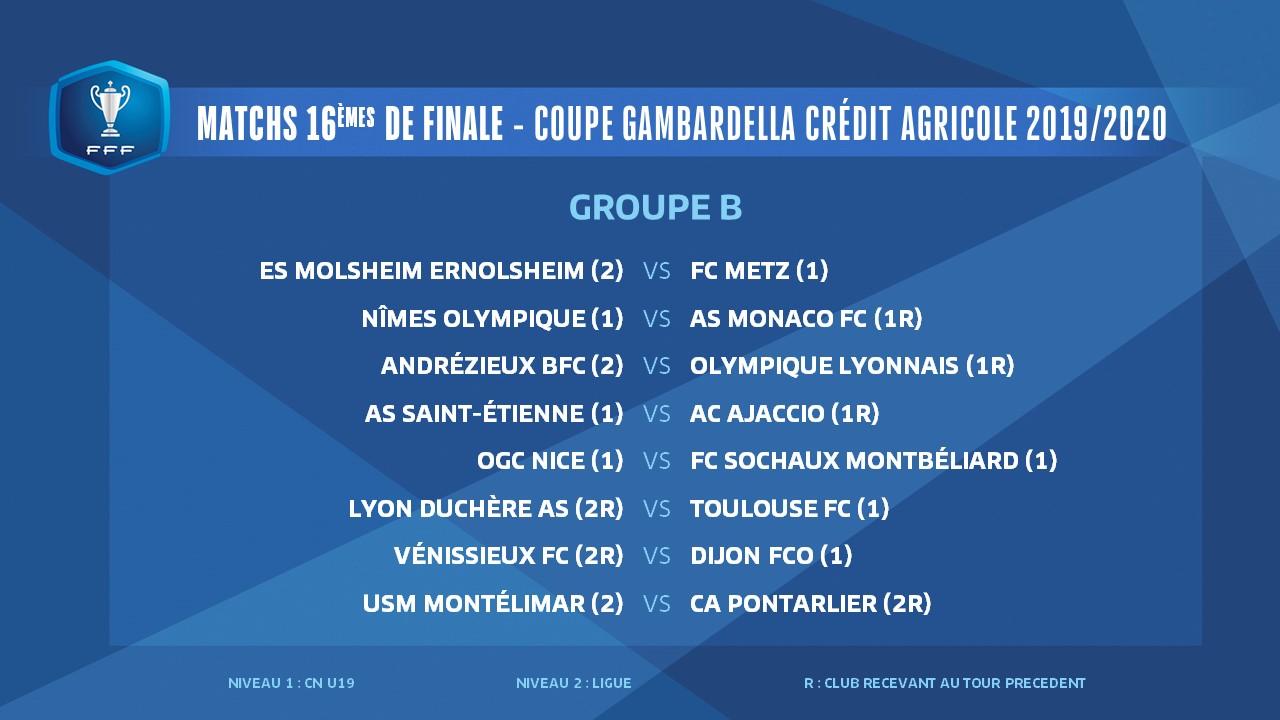 Gambardella : encore du lourd pour Lyon Duchère et Vénissieux