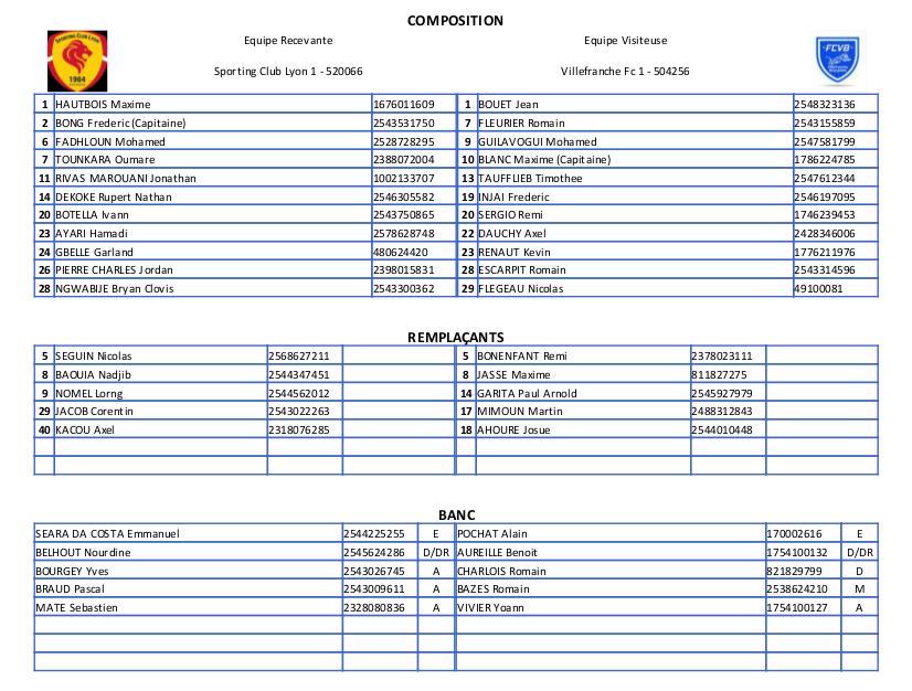 SC Lyon et Villefranche dos à dos (2-2)